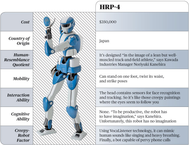HRP-4 from BusinessWeek